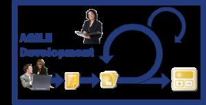 Agile-Process5