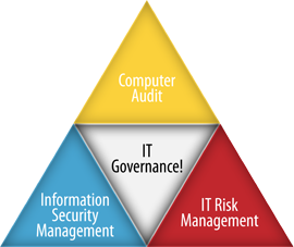 It Governance And Compliance Business Services Solution
